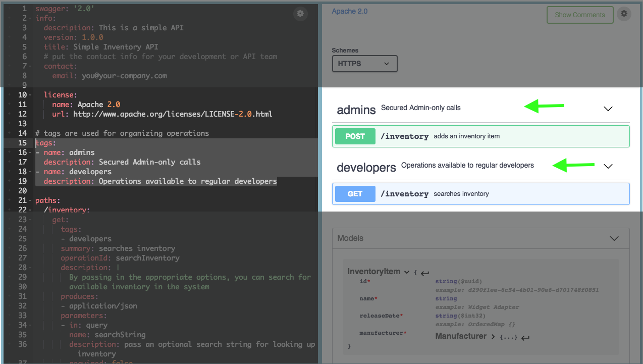 Swagger Yaml To Json